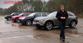 Porsche Cayenne vs BMW X6 M vs Infiniti FX vs Range Rover Sport